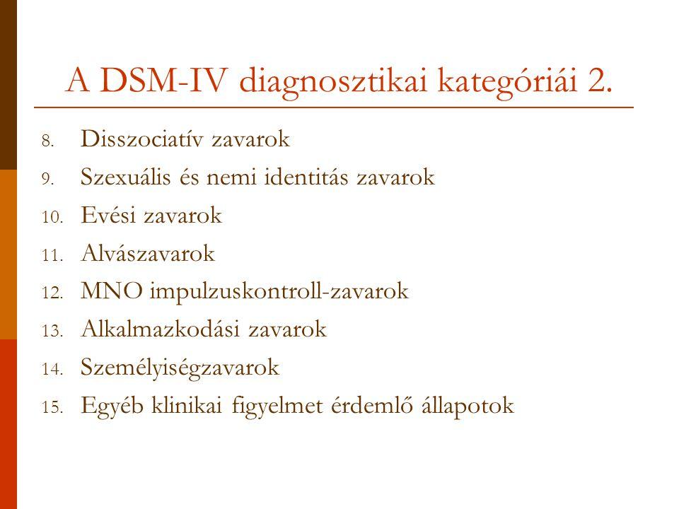 A DSM-IV diagnosztikai kategóriái 2.8. Disszociatív zavarok 9.