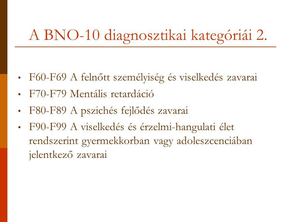 A BNO-10 diagnosztikai kategóriái 2.