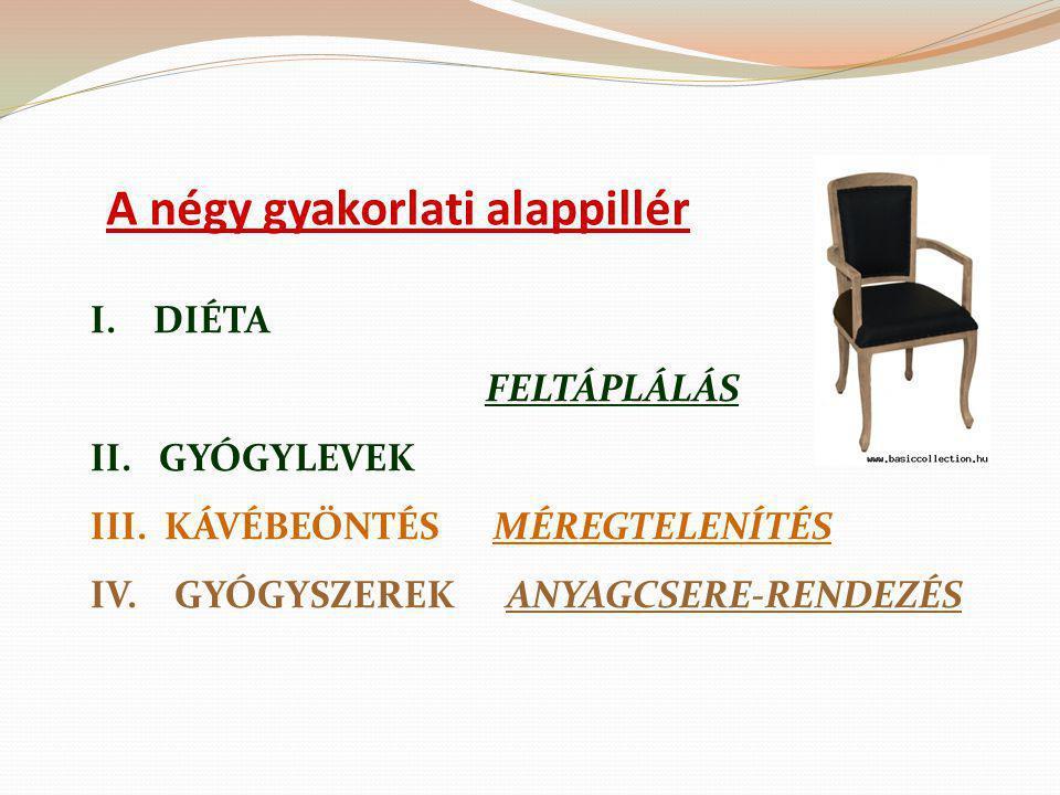 A négy gyakorlati alappillér I. DIÉTA FELTÁPLÁLÁS II. GYÓGYLEVEK III. KÁVÉBEÖNTÉS MÉREGTELENÍTÉS IV. GYÓGYSZEREK ANYAGCSERE-RENDEZÉS
