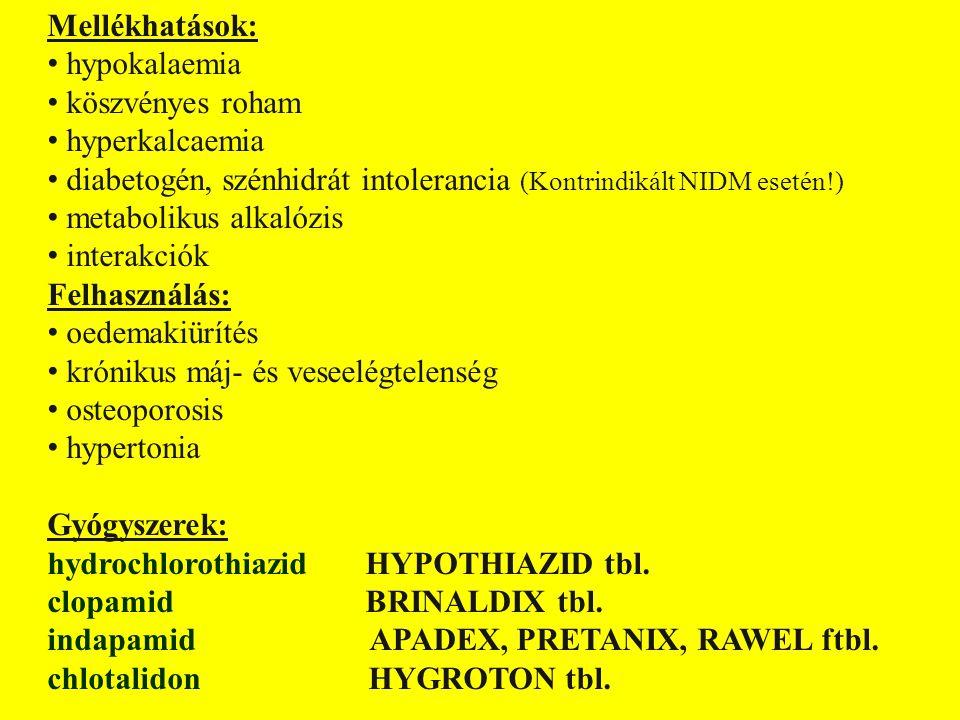 Mellékhatások: hypokalaemia köszvényes roham hyperkalcaemia diabetogén, szénhidrát intolerancia (Kontrindikált NIDM esetén!) metabolikus alkalózis int