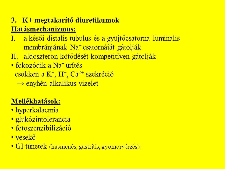 Felhasználás: oedema hypertonia primer, szekunder aldoszterinizmus Gyakran alkalmazzák K + -ürítővel (hydrochlorothiazid) kombinálva.
