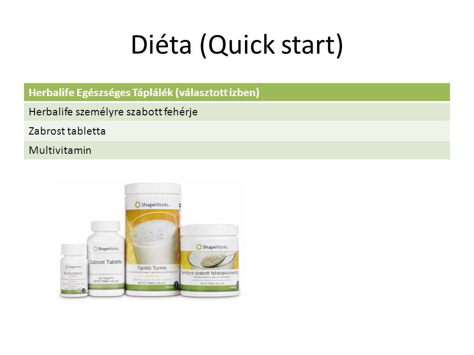 Diéta (Quick start) Herbalife Egészséges Táplálék (választott ízben) Herbalife személyre szabott fehérje Zabrost tabletta Multivitamin