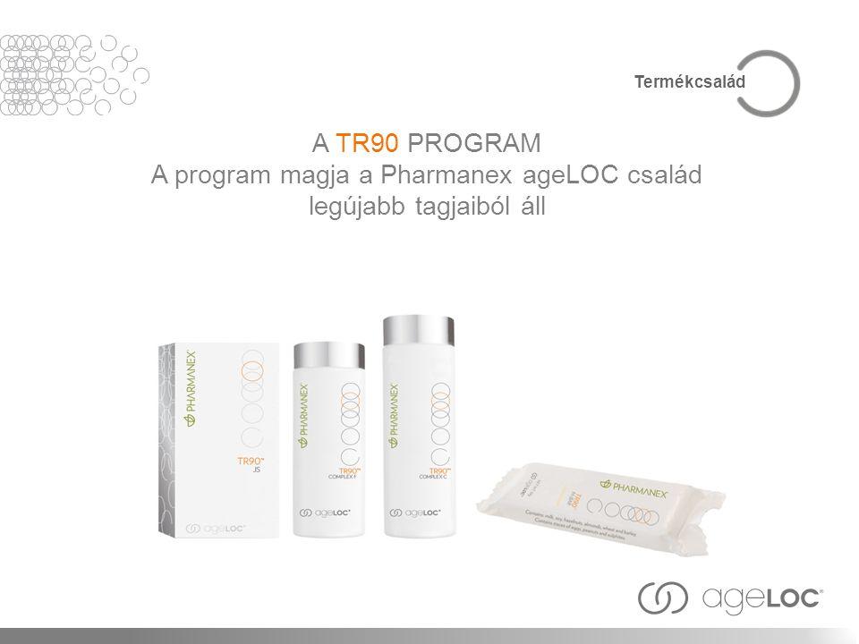 A TR90 PROGRAM A program magja a Pharmanex ageLOC család legújabb tagjaiból áll Termékcsalád
