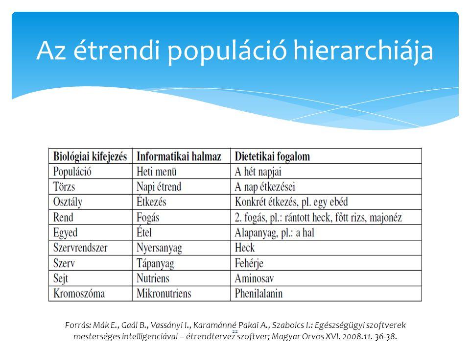 22 Az étrendi populáció hierarchiája Forrás: Mák E., Gaál B., Vassányi I., Karamánné Pakai A., Szabolcs I.: Egészségügyi szoftverek mesterséges intell