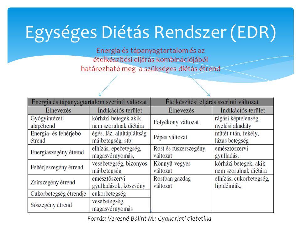 Egységes Diétás Rendszer (EDR) Forrás: Veresné Bálint M.: Gyakorlati dietetika Energia és tápanyagtartalom és az ételkészítési eljárás kombinációjából