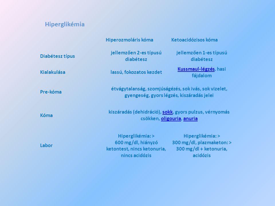 Hiperozmoláris kómaKetoacidózisos kóma Diabétesz típus jellemzően 2-es típusú diabétesz jellemzően 1-es típusú diabétesz Kialakulásalassú, fokozatos k