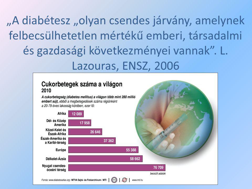 A cukorbetegség kialakulásának lépései Stádium Éhgyomri vércukorszint Nem- éhgyomri vércukorszint Cukorterhelés es vizsgálat (OGTT) Diabétesz ≥ 126 mg/dl (≥ 7,0 mmol/l) ≥ 200 mg/dl (≥ 11,1 mmol/l) Prediabétesz (károsodott glukoreguláci ó) ≥ 110 < 126 mg/dl (≥ 6,1 < 7,0 mmol/l) ≥ 140 < 200 mg/dl (≥ 7,8 < 11,1 mmol/l) Normális < 110 mg/dl (< 6,1 mmol/l) < 140 mg/dl (< 7,8 mmol/l)