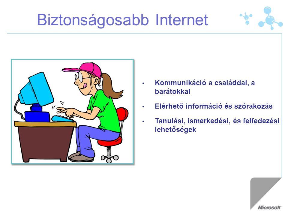 Biztonságosabb Internet Kommunikáció a családdal, a barátokkal Elérhető információ és szórakozás Tanulási, ismerkedési, és felfedezési lehetőségek