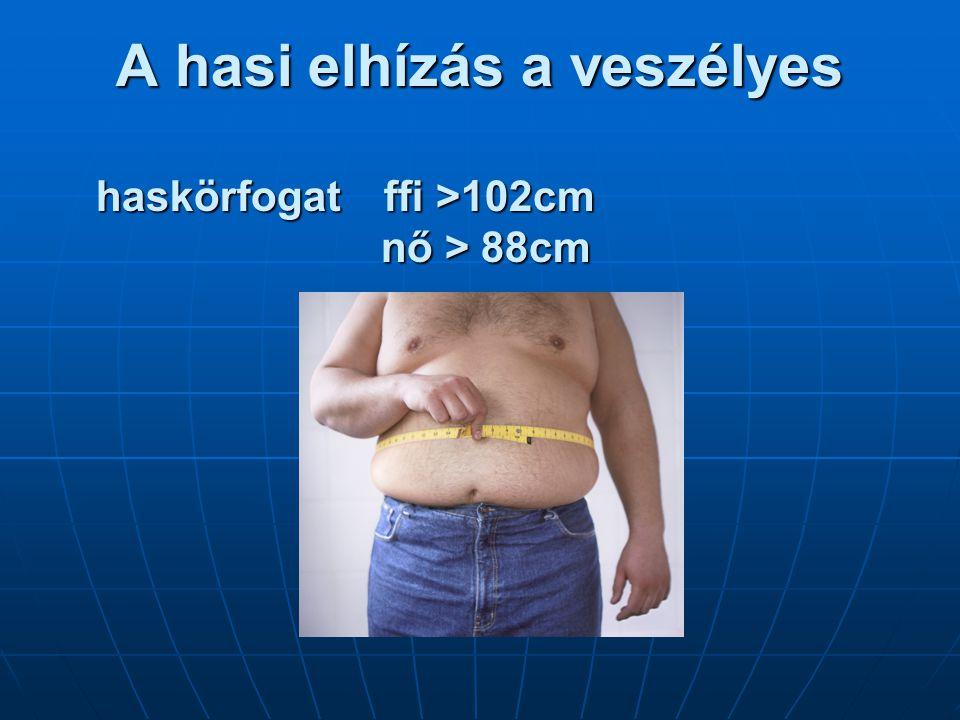A hasi elhízás a veszélyes haskörfogat ffi >102cm nő > 88cm