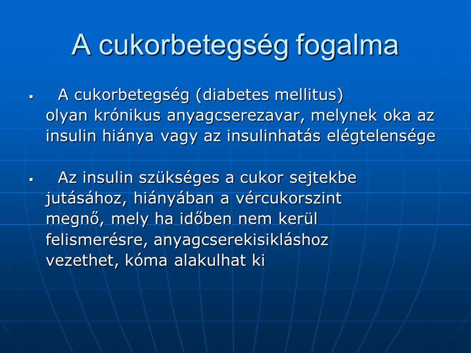 A cukorbetegség fogalma  A cukorbetegség (diabetes mellitus) olyan krónikus anyagcserezavar, melynek oka az olyan krónikus anyagcserezavar, melynek oka az insulin hiánya vagy az insulinhatás elégtelensége insulin hiánya vagy az insulinhatás elégtelensége  Az insulin szükséges a cukor sejtekbe jutásához, hiányában a vércukorszint jutásához, hiányában a vércukorszint megnő, mely ha időben nem kerül megnő, mely ha időben nem kerül felismerésre, anyagcserekisikláshoz felismerésre, anyagcserekisikláshoz vezethet, kóma alakulhat ki vezethet, kóma alakulhat ki