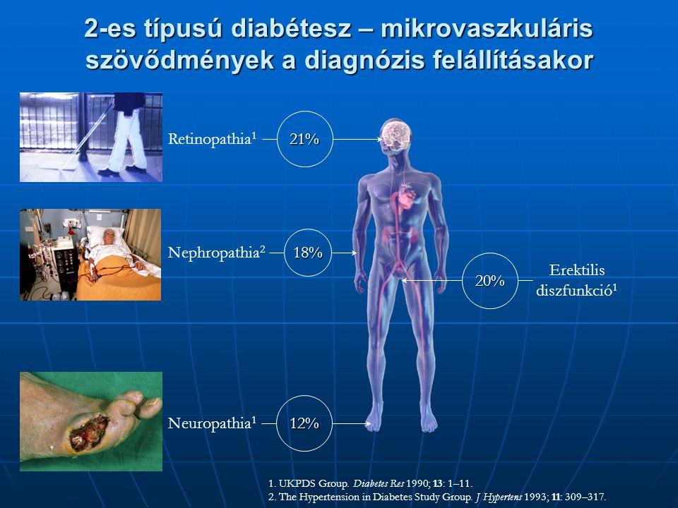 1. UKPDS Group. Diabetes Res 1990; 13: 1–11. 2. The Hypertension in Diabetes Study Group. J Hypertens 1993; 11: 309–317. Erektilis diszfunkció 1 20% R