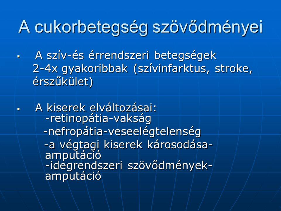 A cukorbetegség szövődményei  A szív-és érrendszeri betegségek 2-4x gyakoribbak (szívinfarktus, stroke, 2-4x gyakoribbak (szívinfarktus, stroke, érszűkület) érszűkület)  A kiserek elváltozásai: -retinopátia-vakság -nefropátia-veseelégtelenség -nefropátia-veseelégtelenség -a végtagi kiserek károsodása- amputáció -idegrendszeri szövődmények- amputáció -a végtagi kiserek károsodása- amputáció -idegrendszeri szövődmények- amputáció