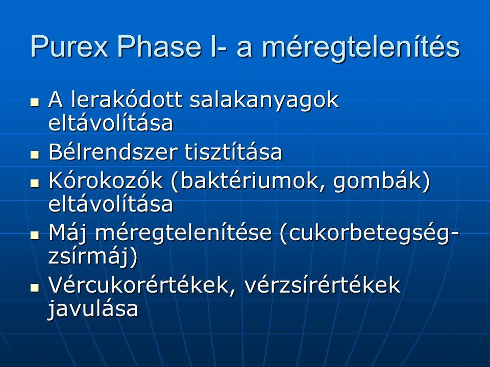 Purex Phase I- a méregtelenítés A lerakódott salakanyagok eltávolítása A lerakódott salakanyagok eltávolítása Bélrendszer tisztítása Bélrendszer tisztítása Kórokozók (baktériumok, gombák) eltávolítása Kórokozók (baktériumok, gombák) eltávolítása Máj méregtelenítése (cukorbetegség- zsírmáj) Máj méregtelenítése (cukorbetegség- zsírmáj) Vércukorértékek, vérzsírértékek javulása Vércukorértékek, vérzsírértékek javulása