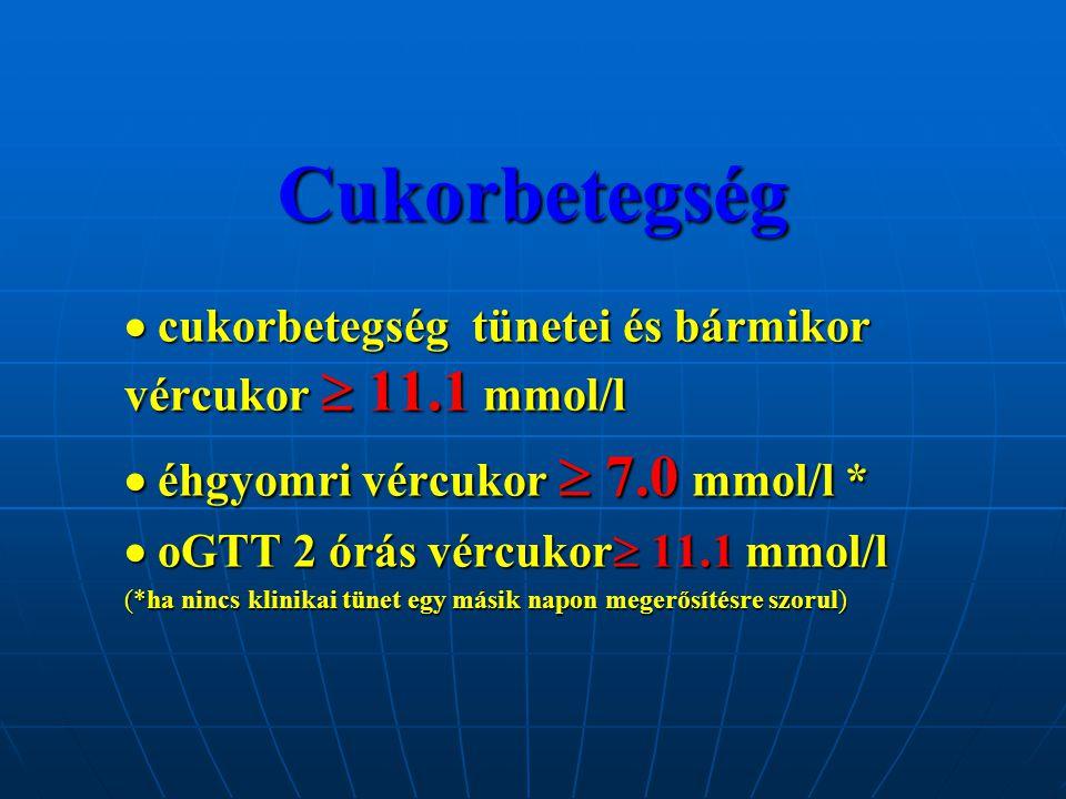Cukorbetegség  cukorbetegség tünetei és bármikor vércukor  11.1 mmol/l  éhgyomri vércukor  7.0 mmol/l *  oGTT 2 órás vércukor  11.1 mmol/l (*ha nincs klinikai tünet egy másik napon megerősítésre szorul)
