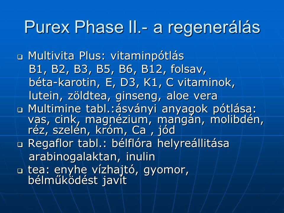 Purex Phase II.- a regenerálás  Multivita Plus: vitaminpótlás B1, B2, B3, B5, B6, B12, folsav, B1, B2, B3, B5, B6, B12, folsav, béta-karotin, E, D3, K1, C vitaminok, béta-karotin, E, D3, K1, C vitaminok, lutein, zöldtea, ginseng, aloe vera lutein, zöldtea, ginseng, aloe vera  Multimine tabl.:ásványi anyagok pótlása: vas, cink, magnézium, mangán, molibdén, réz, szelén, króm, Ca, jód  Regaflor tabl.: bélflóra helyreállitása arabinogalaktan, inulin arabinogalaktan, inulin  tea: enyhe vízhajtó, gyomor, bélműködést javít