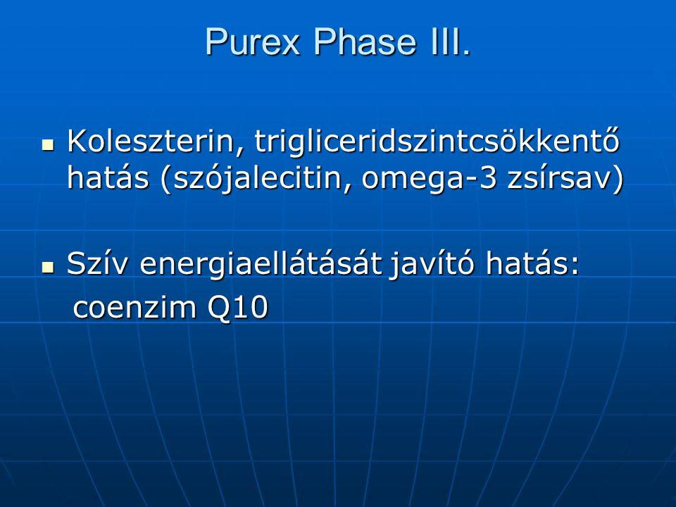Purex Phase III. Koleszterin, trigliceridszintcsökkentő hatás (szójalecitin, omega-3 zsírsav) Koleszterin, trigliceridszintcsökkentő hatás (szójalecit