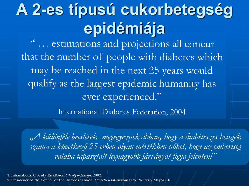 A 2-es típusú diabetes mellitus világszerte járványosan terjed 0 50 100 150 200 250 300 350 Developed countries Developing countries All countries Number of adults with type 2 diabetes (millions) 1995 2000 2025 King H, Aubert RE, Herman WH.