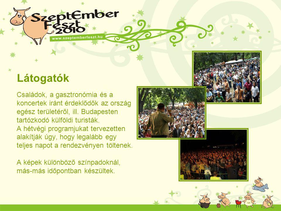 Látogatók Családok, a gasztronómia és a koncertek iránt érdeklődők az ország egész területéről, ill. Budapesten tartózkodó külföldi turisták. A hétvég
