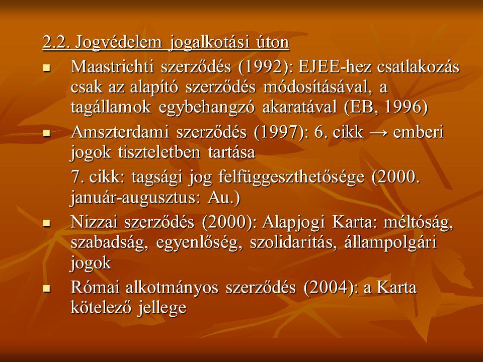 2.2. Jogvédelem jogalkotási úton Maastrichti szerződés (1992): EJEE-hez csatlakozás csak az alapító szerződés módosításával, a tagállamok egybehangzó