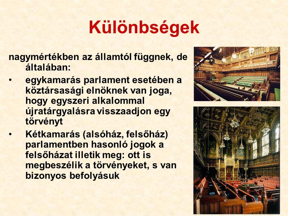 36 Különbségek nagymértékben az államtól függnek, de általában: egykamarás parlament esetében a köztársasági elnöknek van joga, hogy egyszeri alkalomm