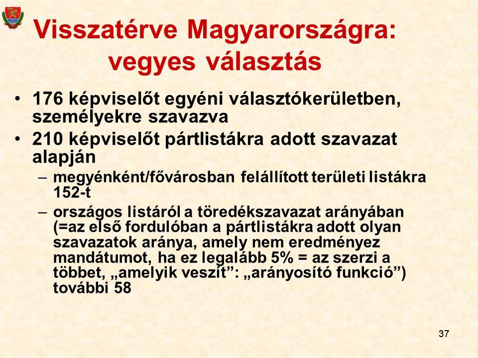 37 Visszatérve Magyarországra: vegyes választás 176 képviselőt egyéni választókerületben, személyekre szavazva 210 képviselőt pártlistákra adott szava