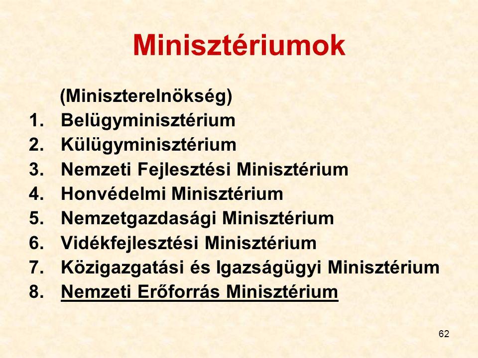 62 Minisztériumok (Miniszterelnökség) 1.Belügyminisztérium 2.Külügyminisztérium 3.Nemzeti Fejlesztési Minisztérium 4.Honvédelmi Minisztérium 5.Nemzetg