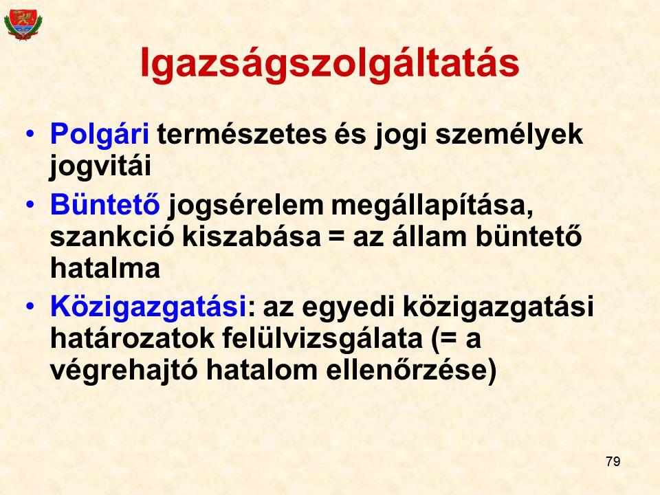 79 Igazságszolgáltatás Polgári természetes és jogi személyek jogvitái Büntető jogsérelem megállapítása, szankció kiszabása = az állam büntető hatalma