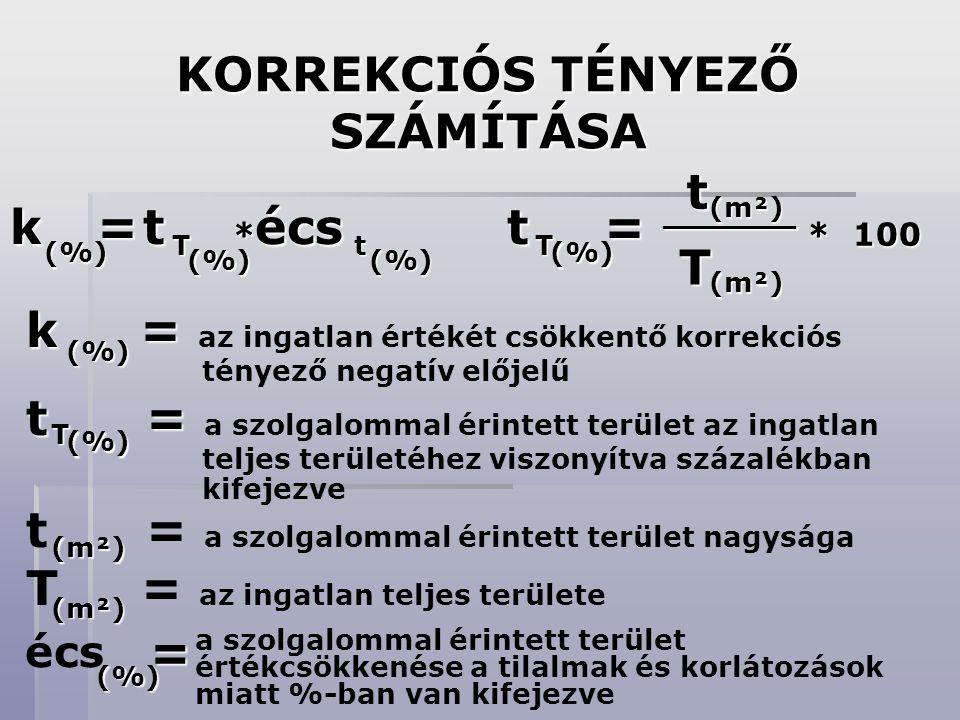 KORREKCIÓS TÉNYEZŐ SZÁMÍTÁSA k = t écs t = k = k = az ingatlan értékét csökkentő korrekciós tényező negatív előjelű t = t = a szolgalommal érintett te