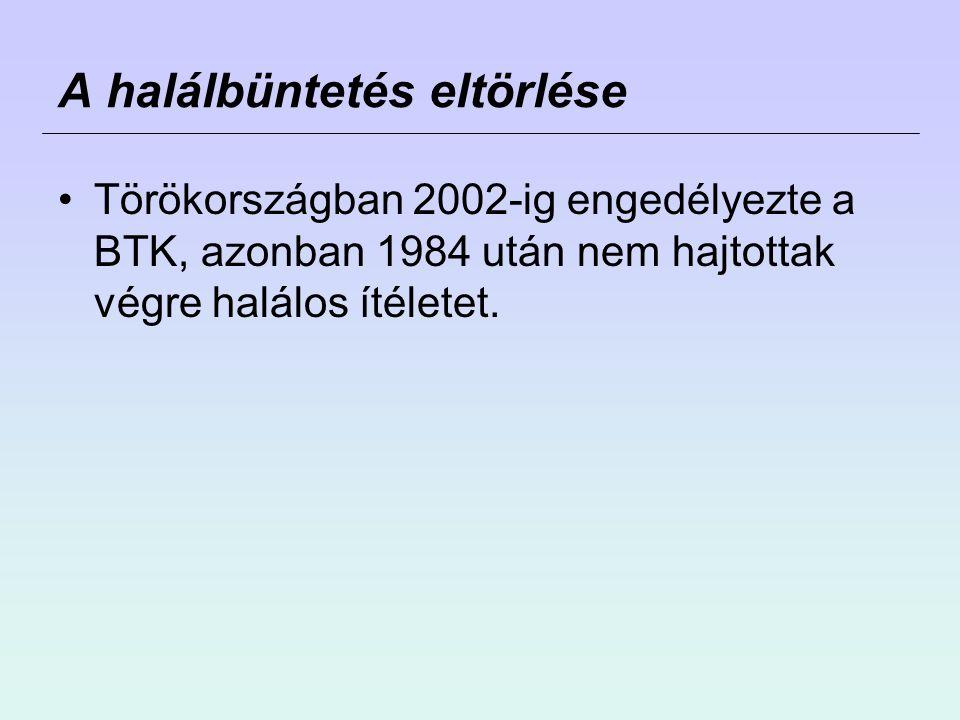 A halálbüntetés eltörlése Törökországban 2002-ig engedélyezte a BTK, azonban 1984 után nem hajtottak végre halálos ítéletet.