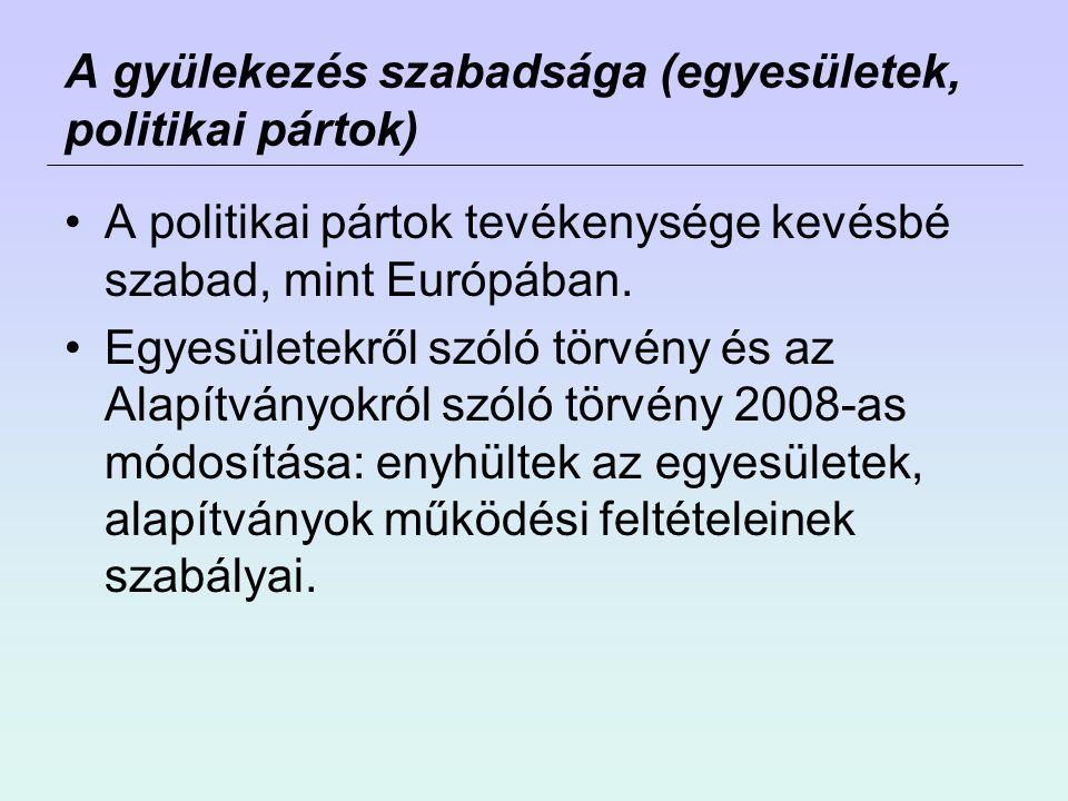 A gyülekezés szabadsága (egyesületek, politikai pártok) A politikai pártok tevékenysége kevésbé szabad, mint Európában. Egyesületekről szóló törvény é