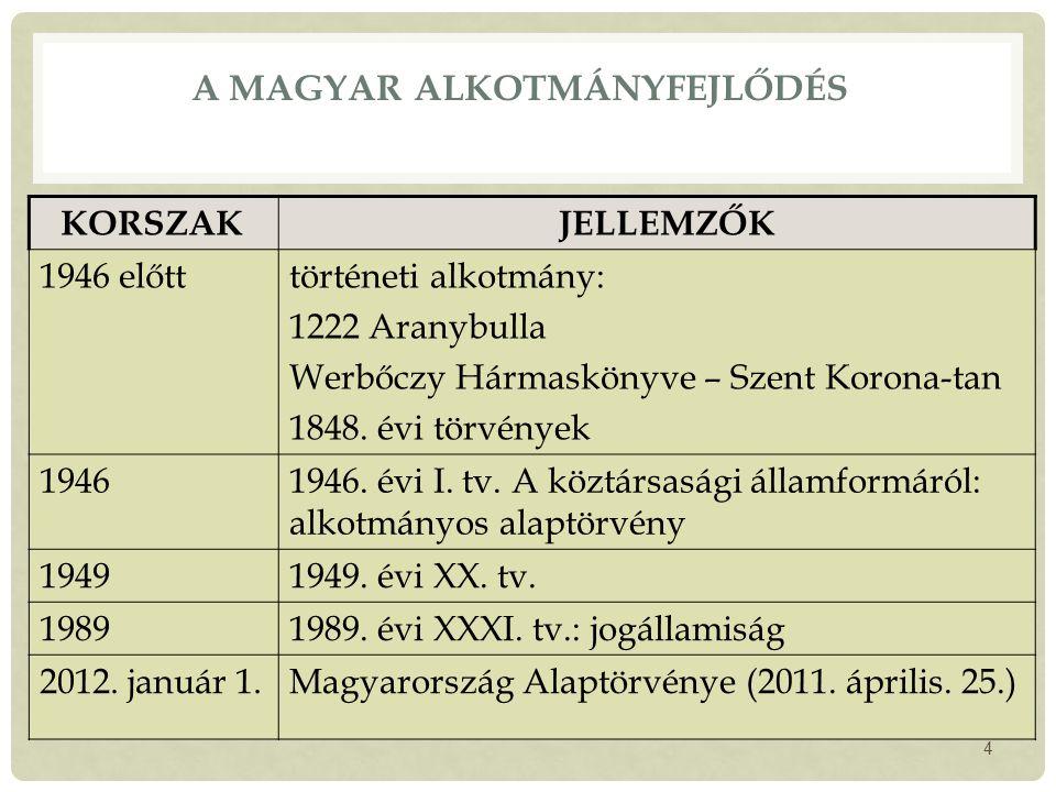 TÁRSULÁSHOZ VALÓ JOG  Ötv.-ben nevesített társulási formák (2013-tól): társult képviselő-testület közös önkormányzati hivatal  Külön törvényben szereplő társulási forma: többcélú kistérségi társulás 55