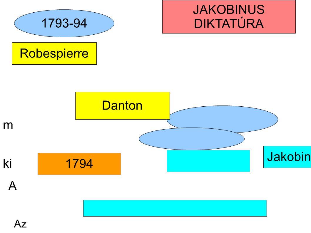 Robespierre 1793-94 JAKOBINUS DIKTATÚRA Danton Jakobinusok 1794 A m ki A Az