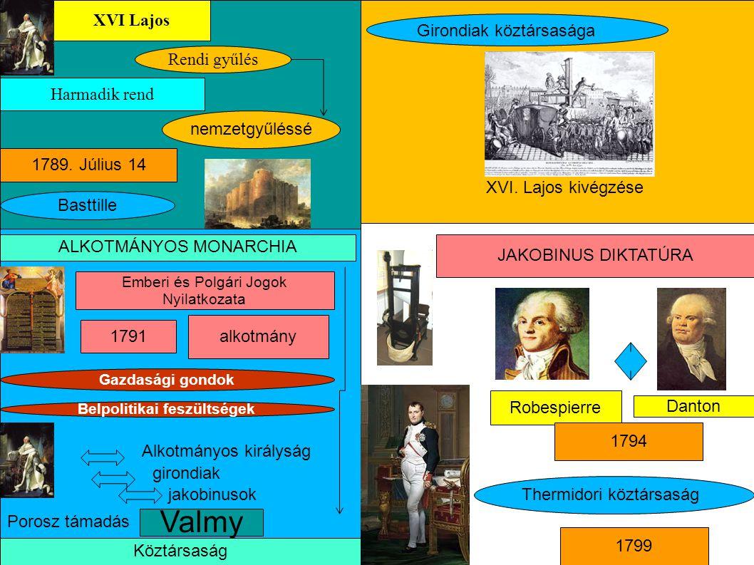 XVI.Lajos kivégzése Saint Just 1792.