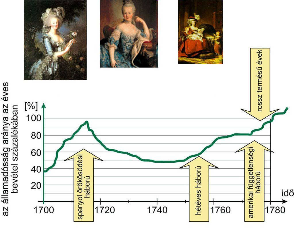 1792.