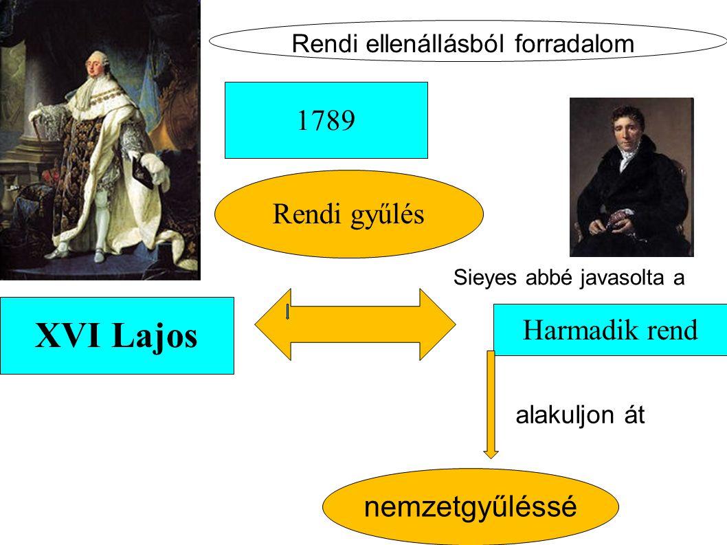 XVI Lajos Harmadik rend Rendi gyűlés nemzetgyűléssé 1789.