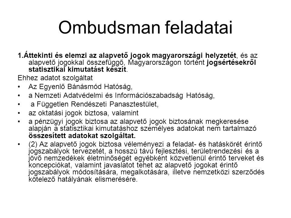 Ombudsman feladatai 1.Áttekinti és elemzi az alapvető jogok magyarországi helyzetét, és az alapvető jogokkal összefüggő, Magyarországon történt jogsér
