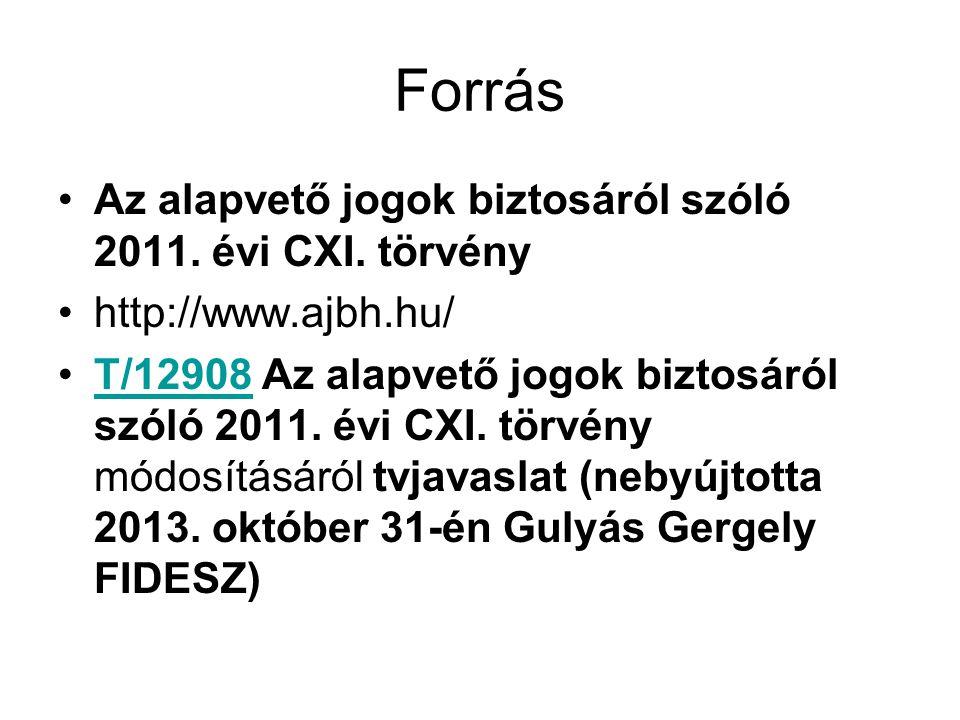 Forrás Az alapvető jogok biztosáról szóló 2011. évi CXI. törvény http://www.ajbh.hu/ T/12908 Az alapvető jogok biztosáról szóló 2011. évi CXI. törvény