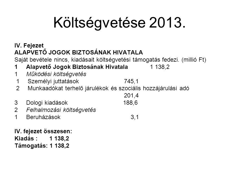 Költségvetése 2013. IV. Fejezet ALAPVETŐ JOGOK BIZTOSÁNAK HIVATALA Saját bevétele nincs, kiadásait költségvetési támogatás fedezi. (millió Ft) 1 Alapv