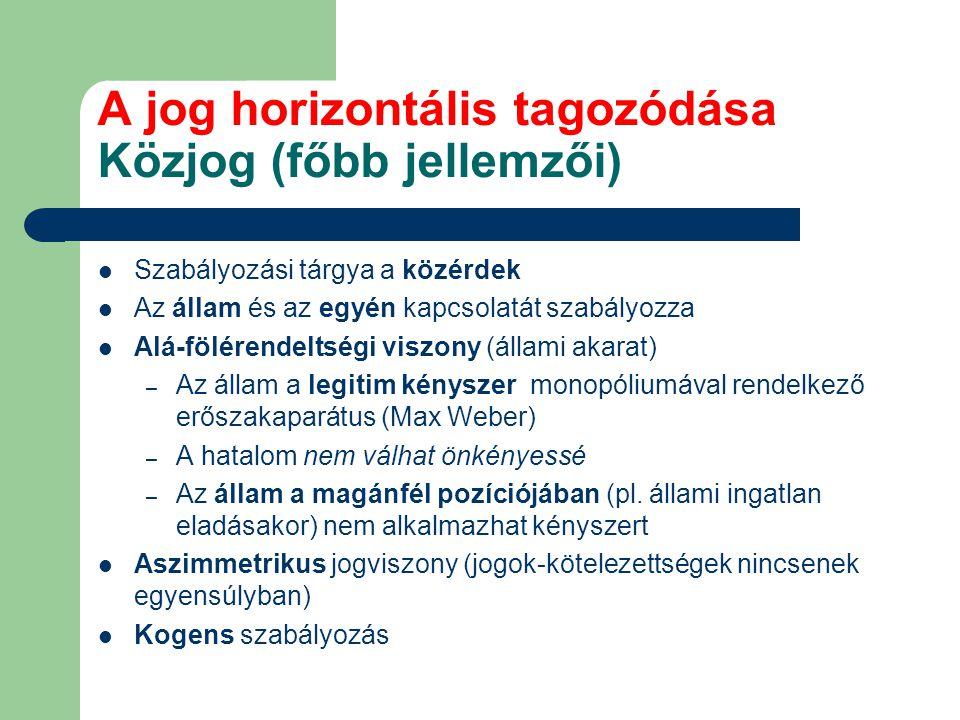 A jog horizontális tagozódása Közjog (főbb jellemzői) Szabályozási tárgya a közérdek Az állam és az egyén kapcsolatát szabályozza Alá-fölérendeltségi