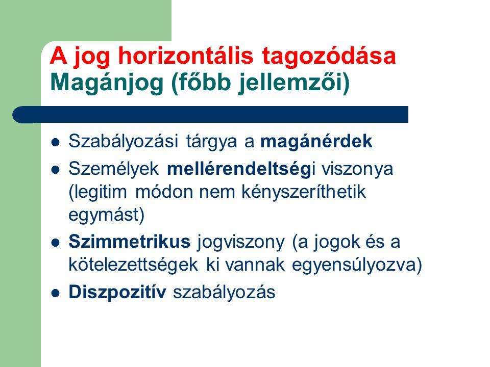 A jog horizontális tagozódása Magánjog (főbb jellemzői) Szabályozási tárgya a magánérdek Személyek mellérendeltségi viszonya (legitim módon nem kényszeríthetik egymást) Szimmetrikus jogviszony (a jogok és a kötelezettségek ki vannak egyensúlyozva) Diszpozitív szabályozás
