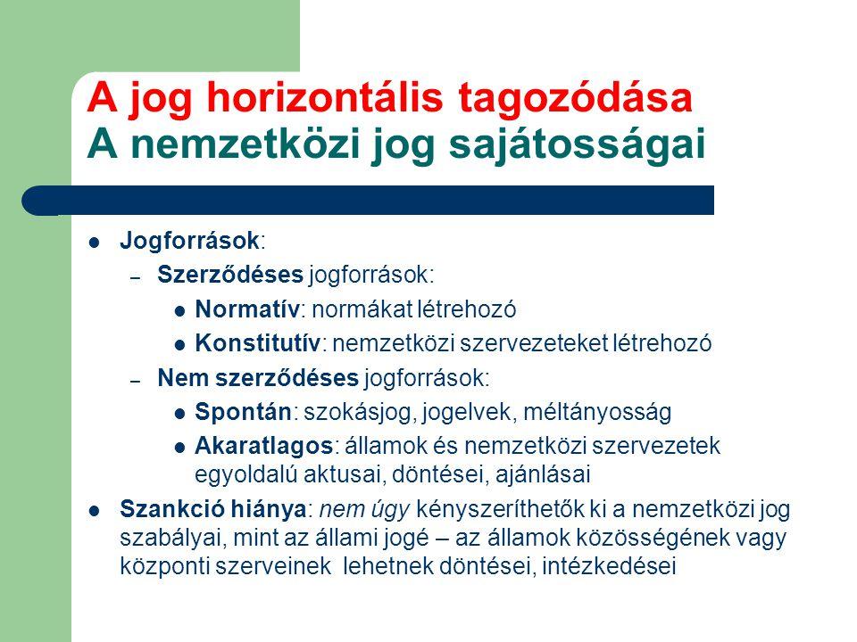 A jog horizontális tagozódása A nemzetközi jog sajátosságai Jogforrások: – Szerződéses jogforrások: Normatív: normákat létrehozó Konstitutív: nemzetkö