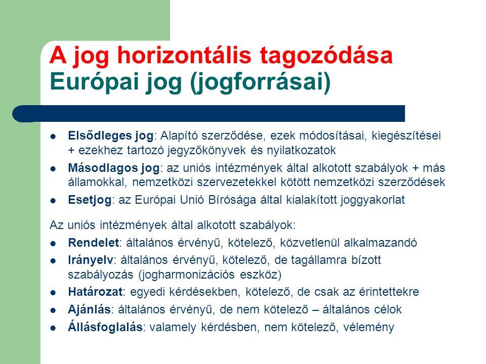 A jog horizontális tagozódása Európai jog (jogforrásai) Elsődleges jog: Alapító szerződése, ezek módosításai, kiegészítései + ezekhez tartozó jegyzőkönyvek és nyilatkozatok Másodlagos jog: az uniós intézmények által alkotott szabályok + más államokkal, nemzetközi szervezetekkel kötött nemzetközi szerződések Esetjog: az Európai Unió Bírósága által kialakított joggyakorlat Az uniós intézmények által alkotott szabályok: Rendelet: általános érvényű, kötelező, közvetlenül alkalmazandó Irányelv: általános érvényű, kötelező, de tagállamra bízott szabályozás (jogharmonizációs eszköz) Határozat: egyedi kérdésekben, kötelező, de csak az érintettekre Ajánlás: általános érvényű, de nem kötelező – általános célok Állásfoglalás: valamely kérdésben, nem kötelező, vélemény