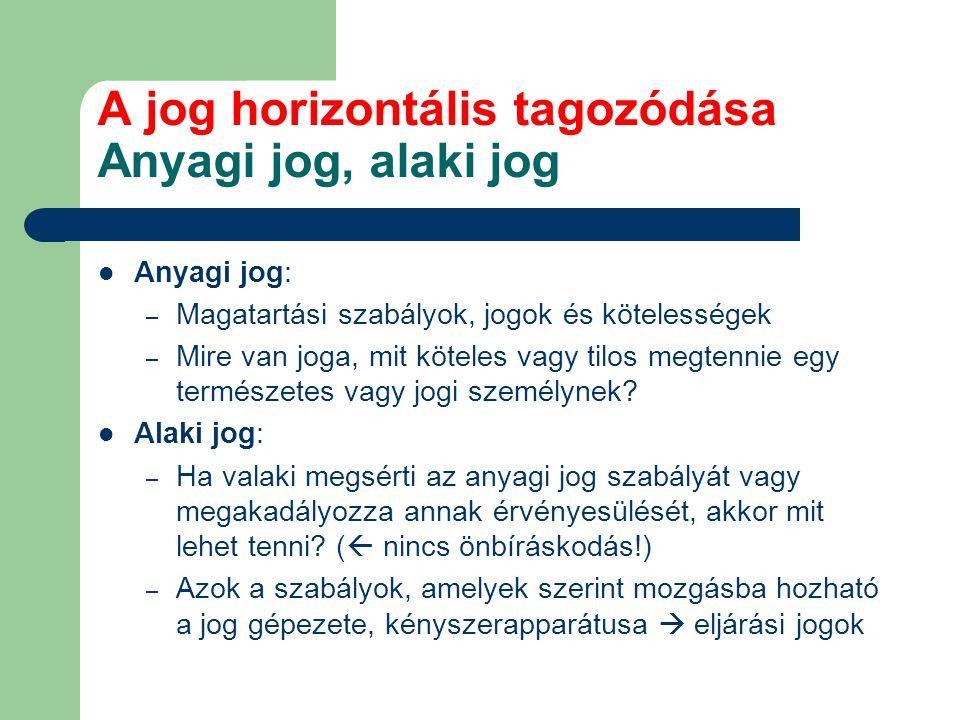 A jog horizontális tagozódása Anyagi jog, alaki jog Anyagi jog: – Magatartási szabályok, jogok és kötelességek – Mire van joga, mit köteles vagy tilos
