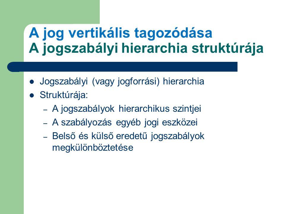 A jog vertikális tagozódása A jogszabályi hierarchia struktúrája Jogszabályi (vagy jogforrási) hierarchia Struktúrája: – A jogszabályok hierarchikus s