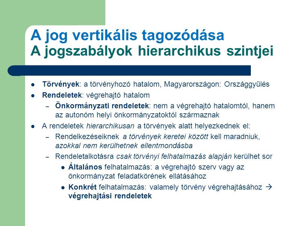 A jog vertikális tagozódása A jogszabályok hierarchikus szintjei Törvények: a törvényhozó hatalom, Magyarországon: Országgyűlés Rendeletek: végrehajtó hatalom – Önkormányzati rendeletek: nem a végrehajtó hatalomtól, hanem az autonóm helyi önkormányzatoktól származnak A rendeletek hierarchikusan a törvények alatt helyezkednek el: – Rendelkezéseiknek a törvények keretei között kell maradniuk, azokkal nem kerülhetnek ellentmondásba – Rendeletalkotásra csak törvényi felhatalmazás alapján kerülhet sor Általános felhatalmazás: a végrehajtó szerv vagy az önkormányzat feladatkörének ellátásához Konkrét felhatalmazás: valamely törvény végrehajtásához  végrehajtási rendeletek