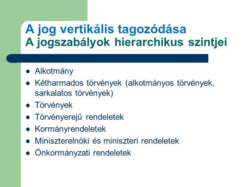 A jog vertikális tagozódása A jogszabályok hierarchikus szintjei Alkotmány Kétharmados törvények (alkotmányos törvények, sarkalatos törvények) Törvények Törvényerejű rendeletek Kormányrendeletek Miniszterelnöki és miniszteri rendeletek Önkormányzati rendeletek