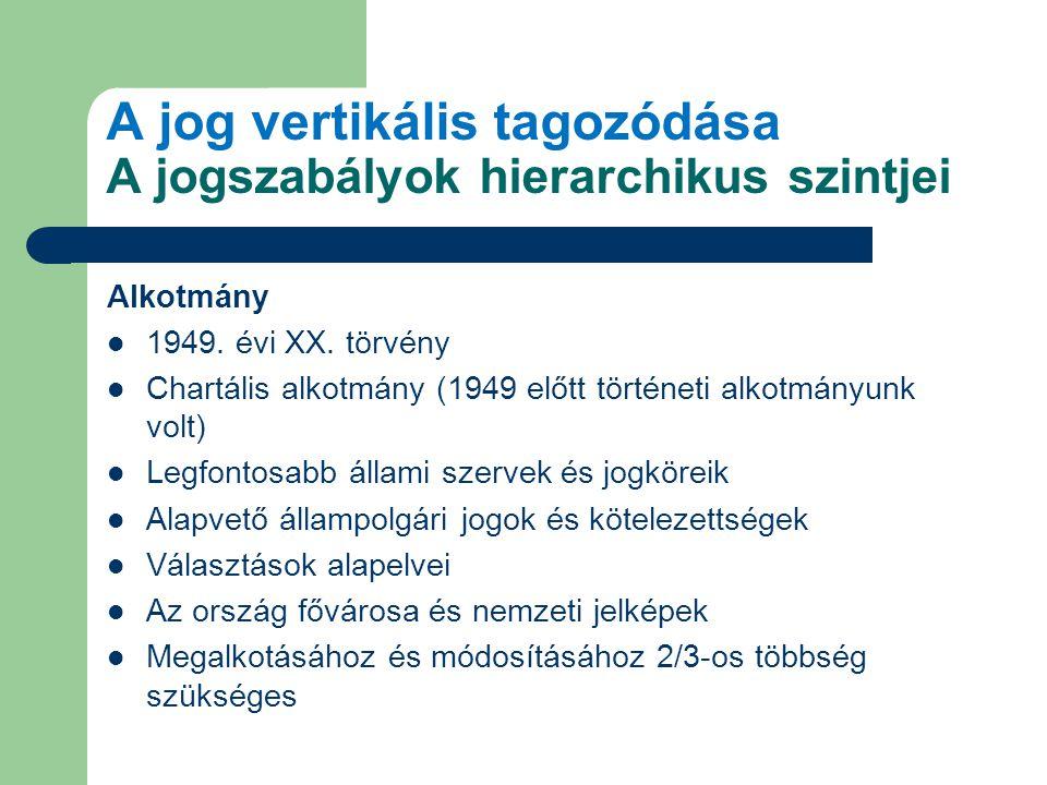 A jog vertikális tagozódása A jogszabályok hierarchikus szintjei Alkotmány 1949. évi XX. törvény Chartális alkotmány (1949 előtt történeti alkotmányun