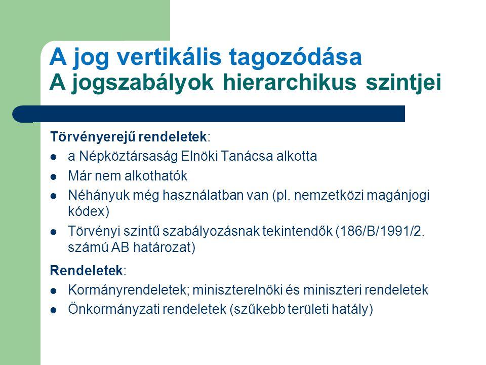 A jog vertikális tagozódása A jogszabályok hierarchikus szintjei Törvényerejű rendeletek: a Népköztársaság Elnöki Tanácsa alkotta Már nem alkothatók Néhányuk még használatban van (pl.