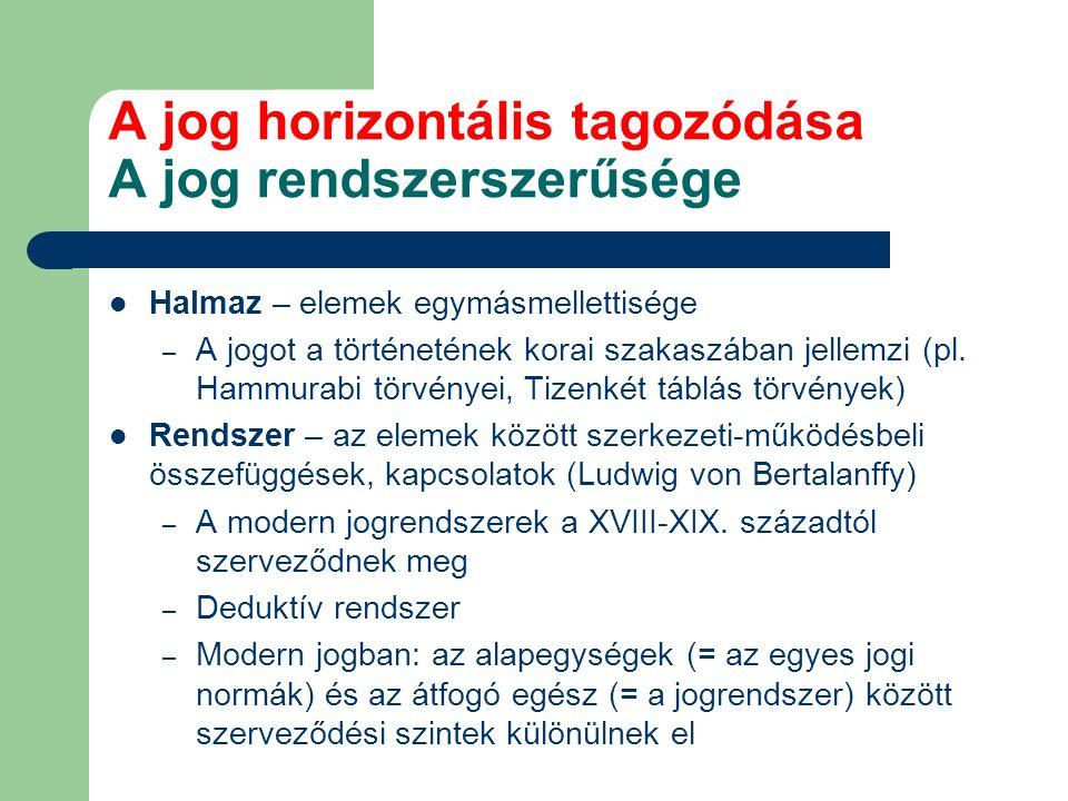 A jog horizontális tagozódása A jog rendszerszerűsége Halmaz – elemek egymásmellettisége – A jogot a történetének korai szakaszában jellemzi (pl.