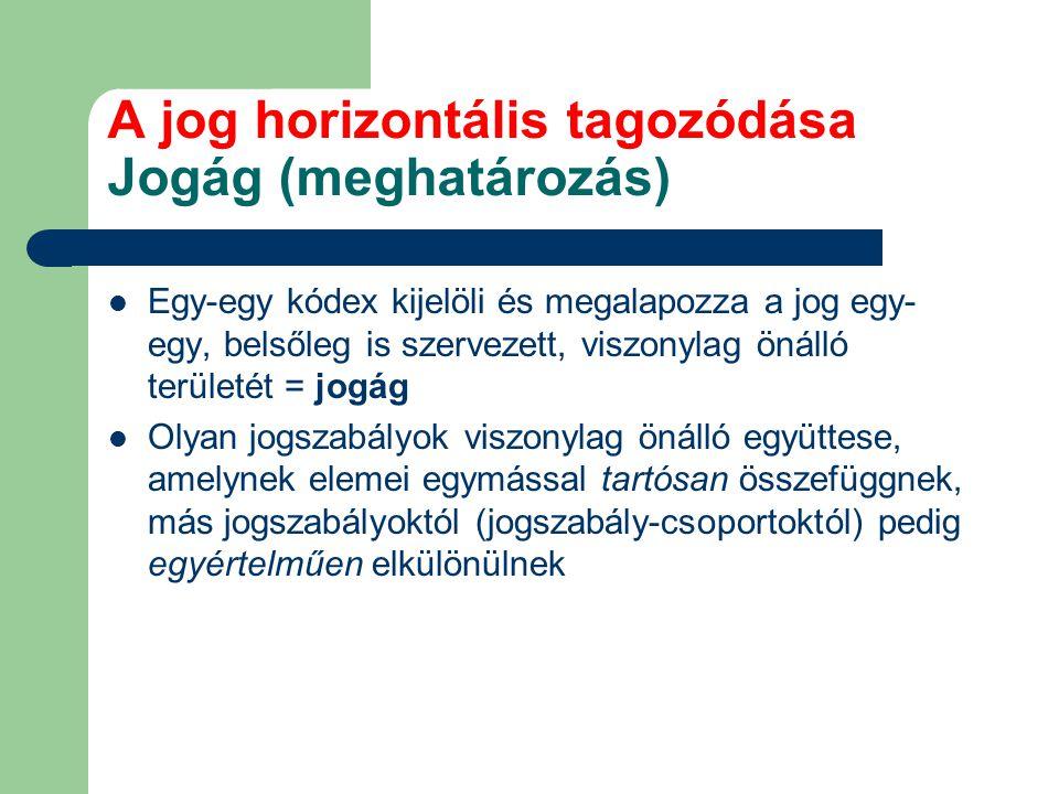 A jog horizontális tagozódása Jogág (meghatározás) Egy-egy kódex kijelöli és megalapozza a jog egy- egy, belsőleg is szervezett, viszonylag önálló ter